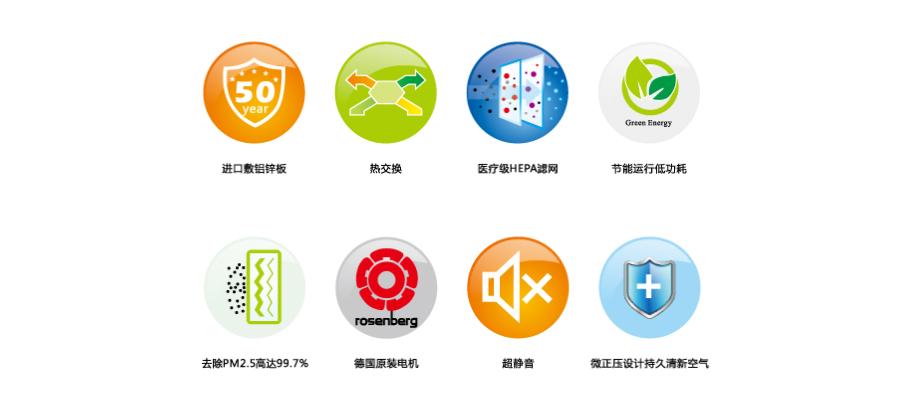新任女教师duppid1_北京市将于7月1日实施《居住建筑新风系统技术规程》,dupair督牌新风